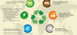 Učinci odvojenog skupljanja otpada jpeg.